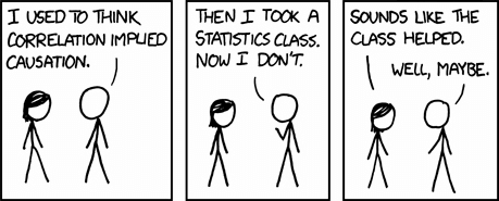 3.5 - Correlation vs causation